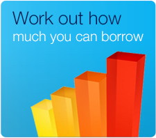 Work out how much you can borrow